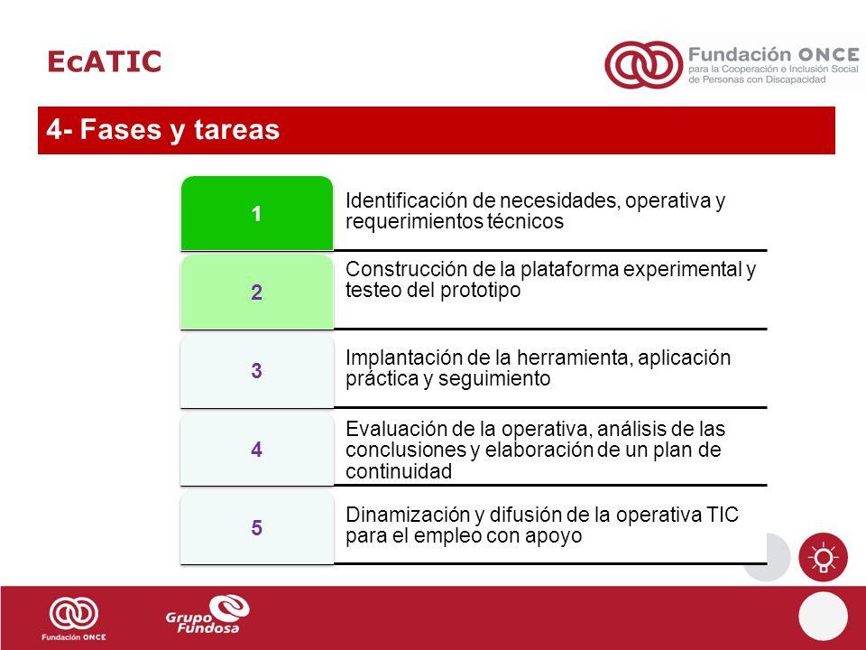 4- Fases y tareas 1. Identificación de necesidades, operativa y requerimientos técnicos. 2.