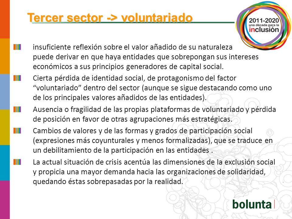 Tercer sector -> voluntariado