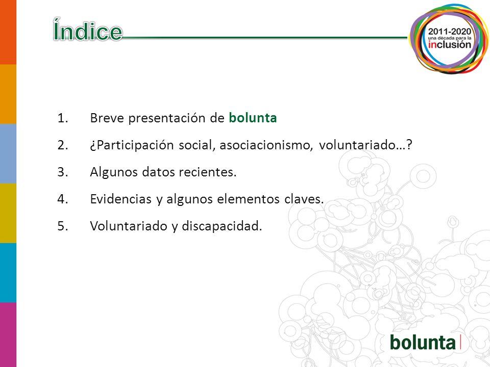 Índice Breve presentación de bolunta