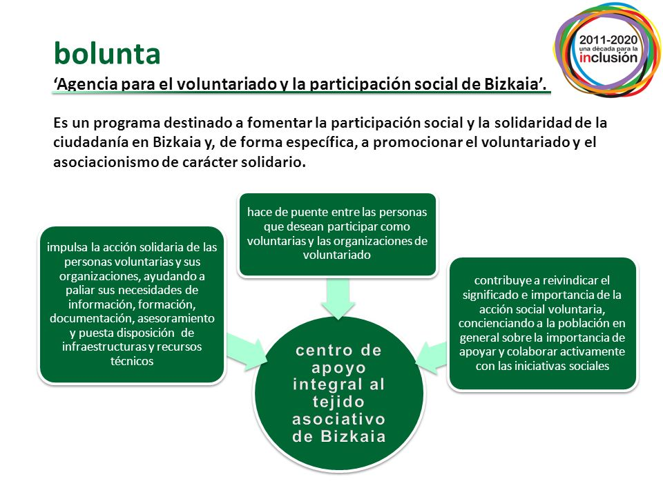 centro de apoyo integral al tejido asociativo de Bizkaia