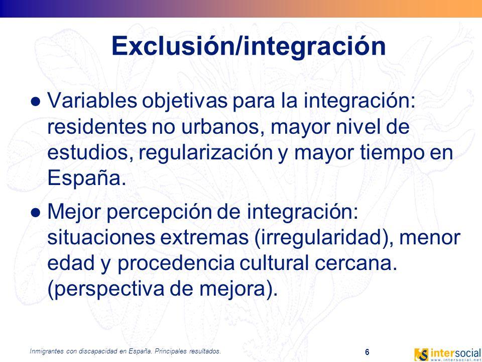 Exclusión/integración