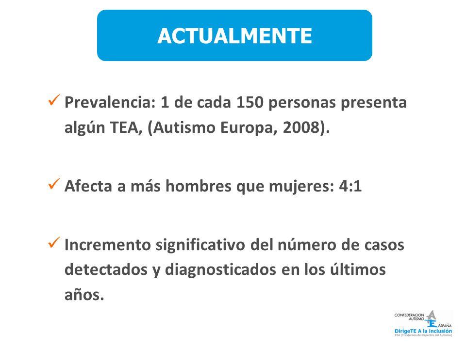 ACTUALMENTE Prevalencia: 1 de cada 150 personas presenta algún TEA, (Autismo Europa, 2008). Afecta a más hombres que mujeres: 4:1.