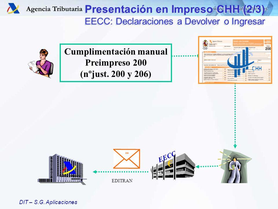 Presentación en Impreso CHH (2/3) Cumplimentación manual
