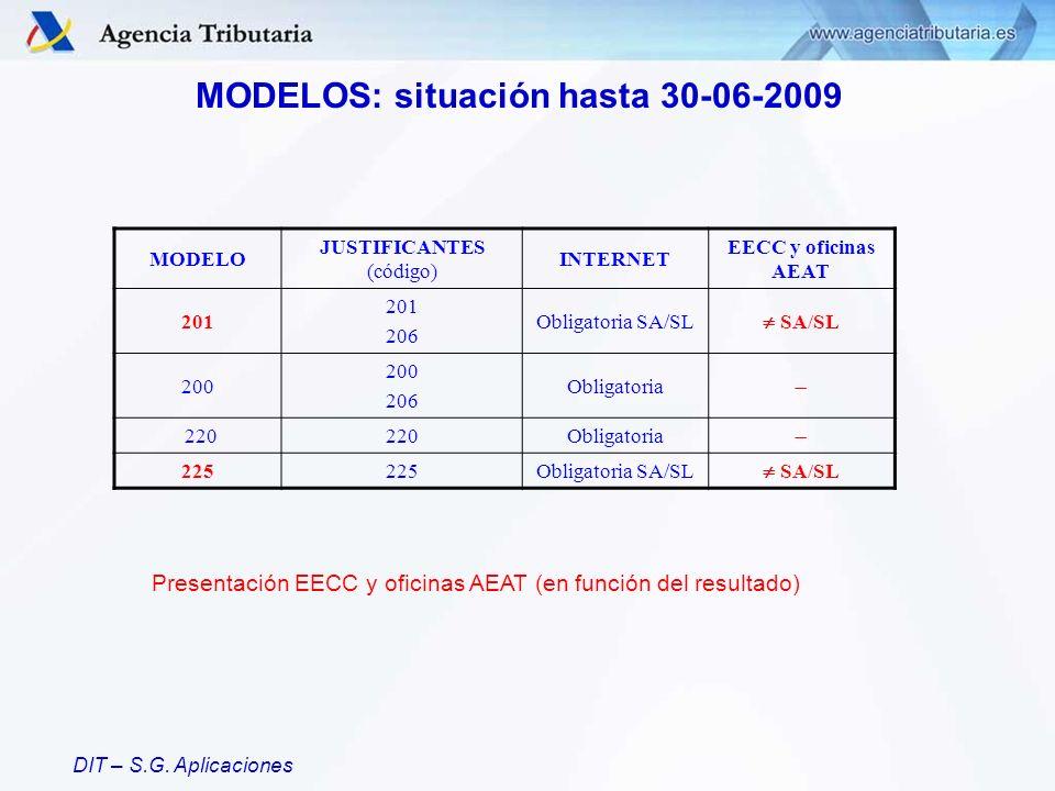 MODELOS: situación hasta 30-06-2009