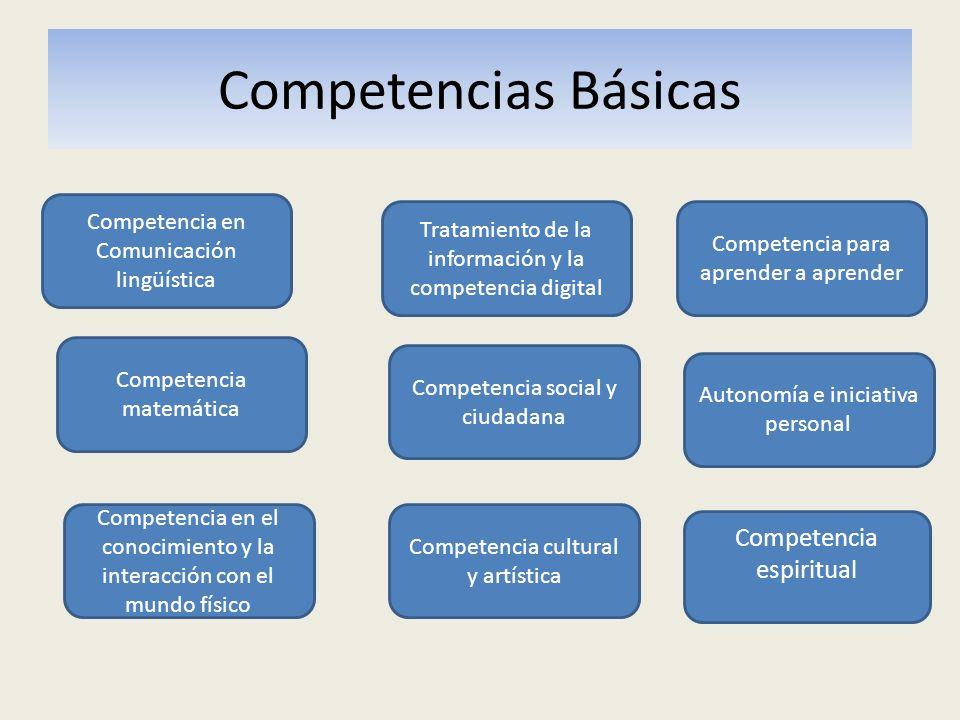 Competencia espiritual