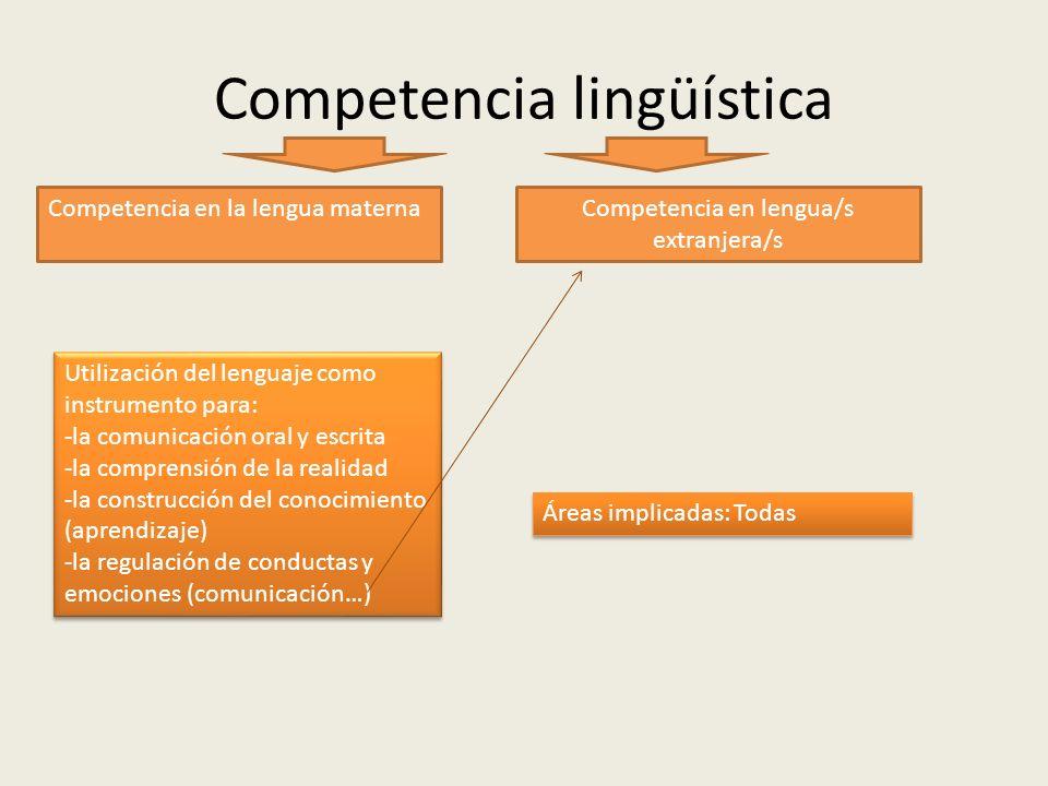 Competencia lingüística