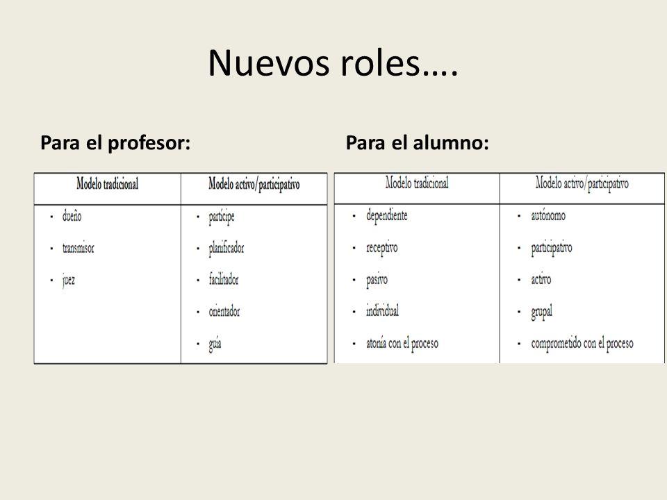 Nuevos roles…. Para el profesor: Para el alumno: