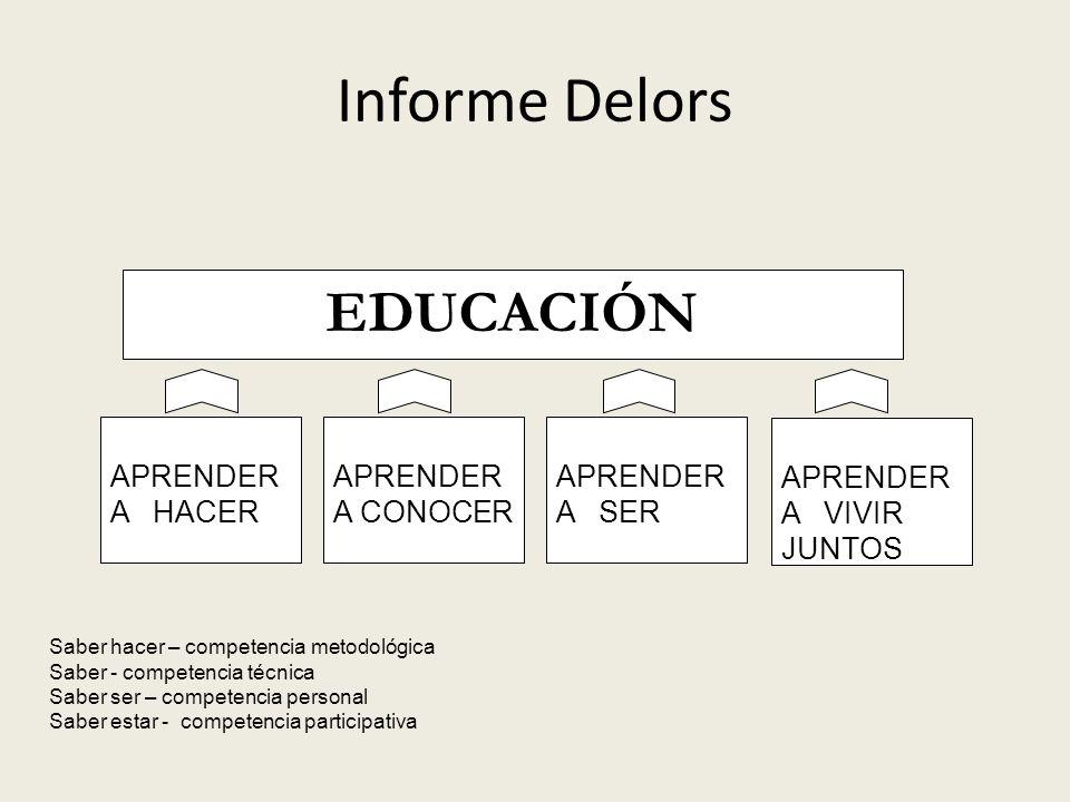 Informe Delors EDUCACIÓN APRENDER A HACER A CONOCER A SER
