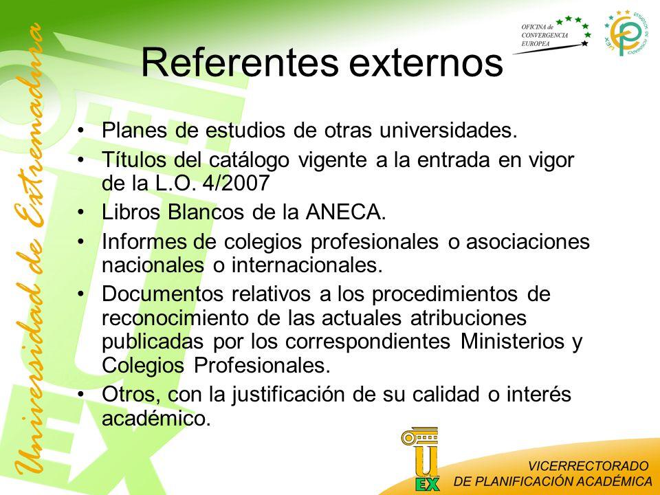 Referentes externos Planes de estudios de otras universidades.