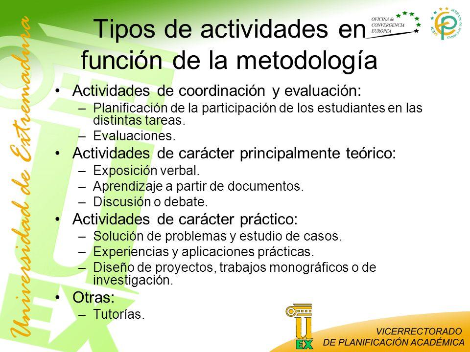 Tipos de actividades en función de la metodología
