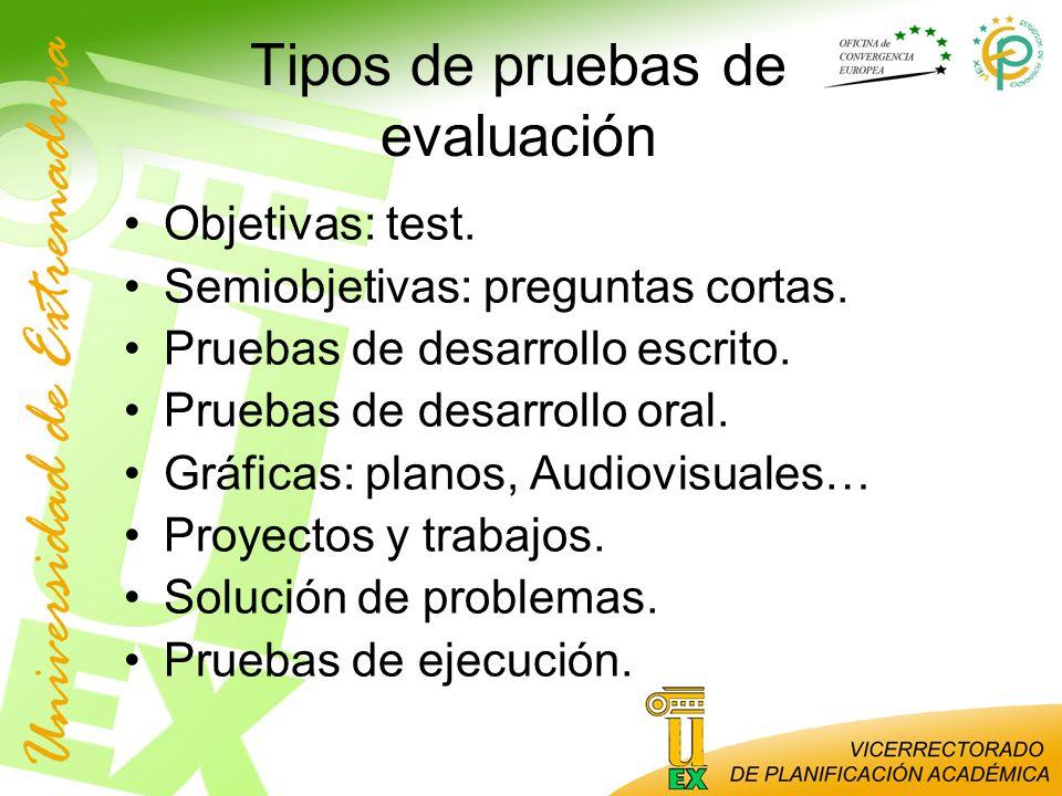Tipos de pruebas de evaluación