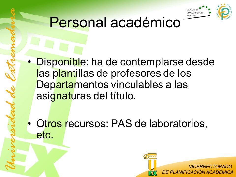 Personal académico Disponible: ha de contemplarse desde las plantillas de profesores de los Departamentos vinculables a las asignaturas del título.