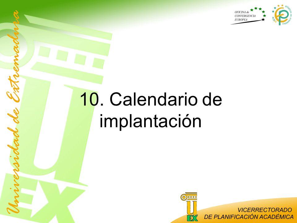 10. Calendario de implantación