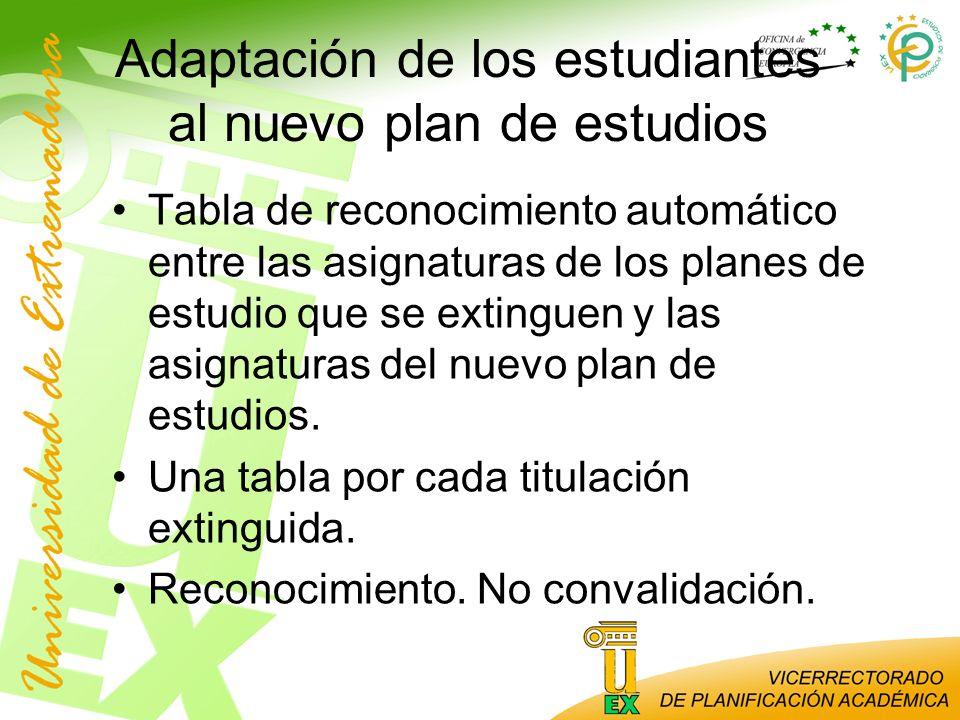 Adaptación de los estudiantes al nuevo plan de estudios