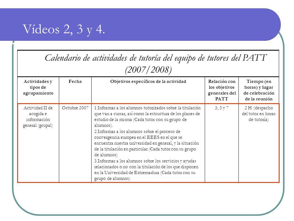 Vídeos 2, 3 y 4. Calendario de actividades de tutoría del equipo de tutores del PATT (2007/2008) Actividades y tipos de agrupamiento.