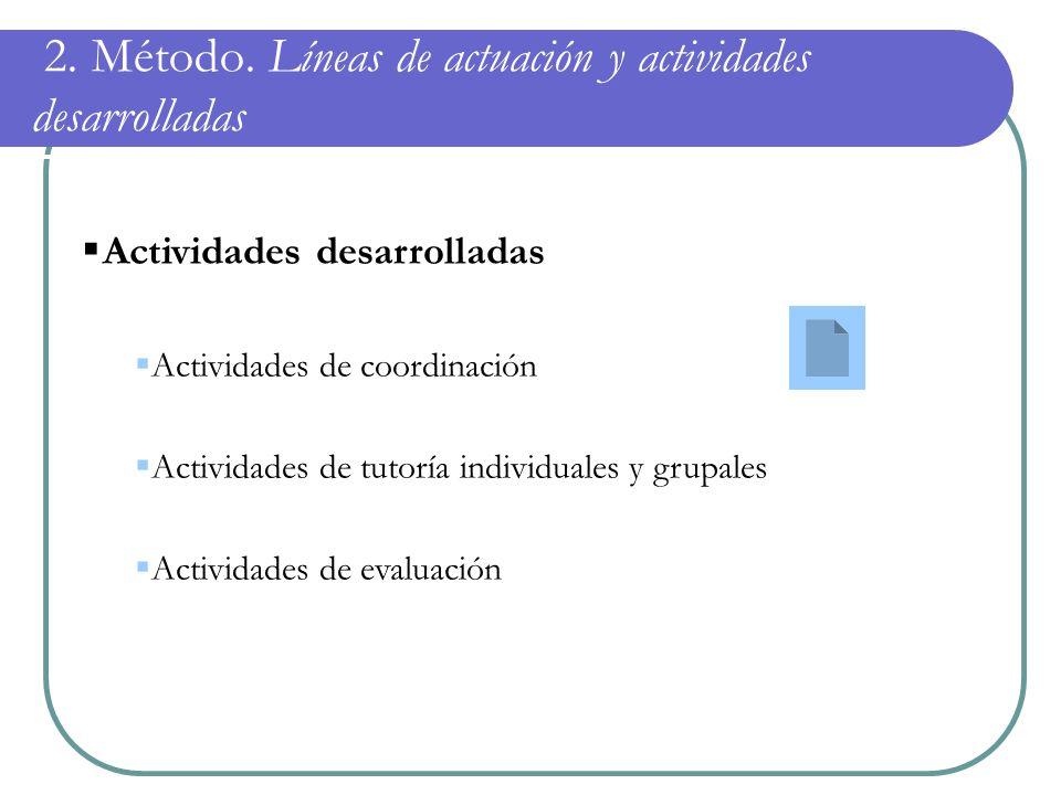 2. Método. Líneas de actuación y actividades desarrolladas
