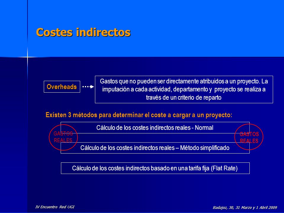 Costes indirectos Overheads