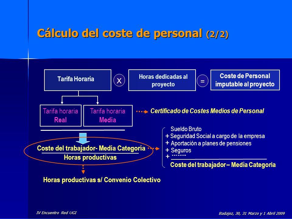 Cálculo del coste de personal (2/2)