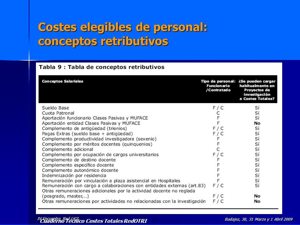 Costes elegibles de personal: conceptos retributivos