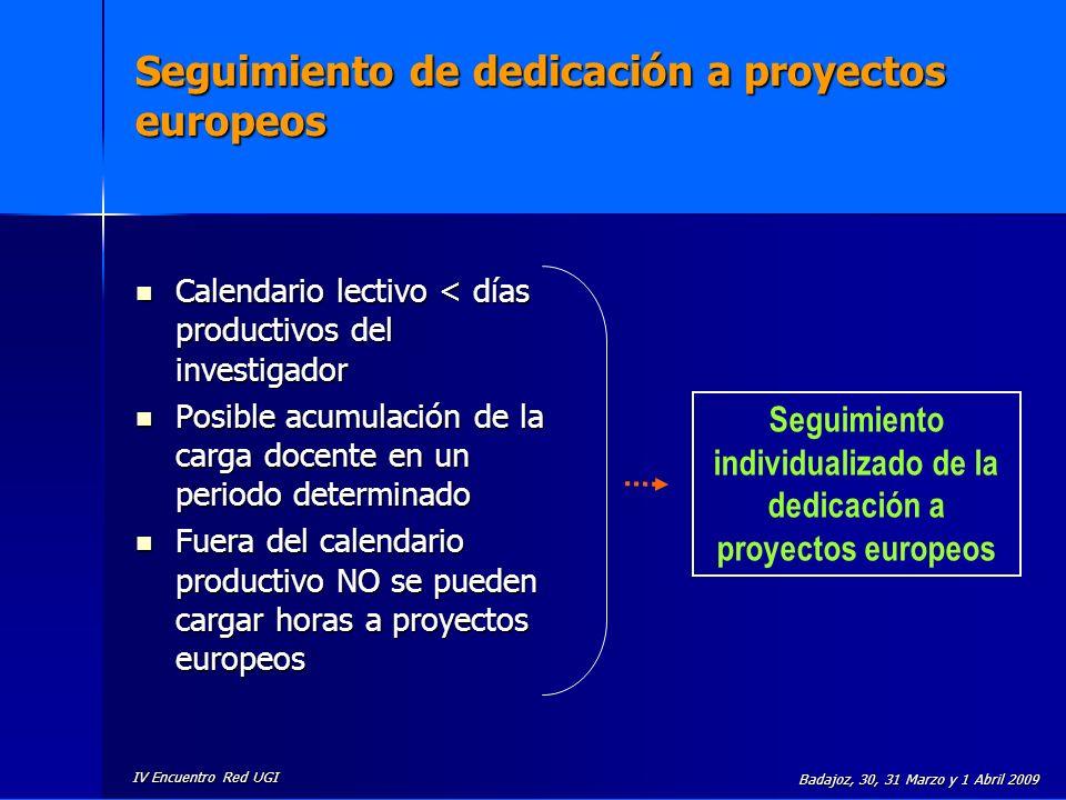 Seguimiento de dedicación a proyectos europeos