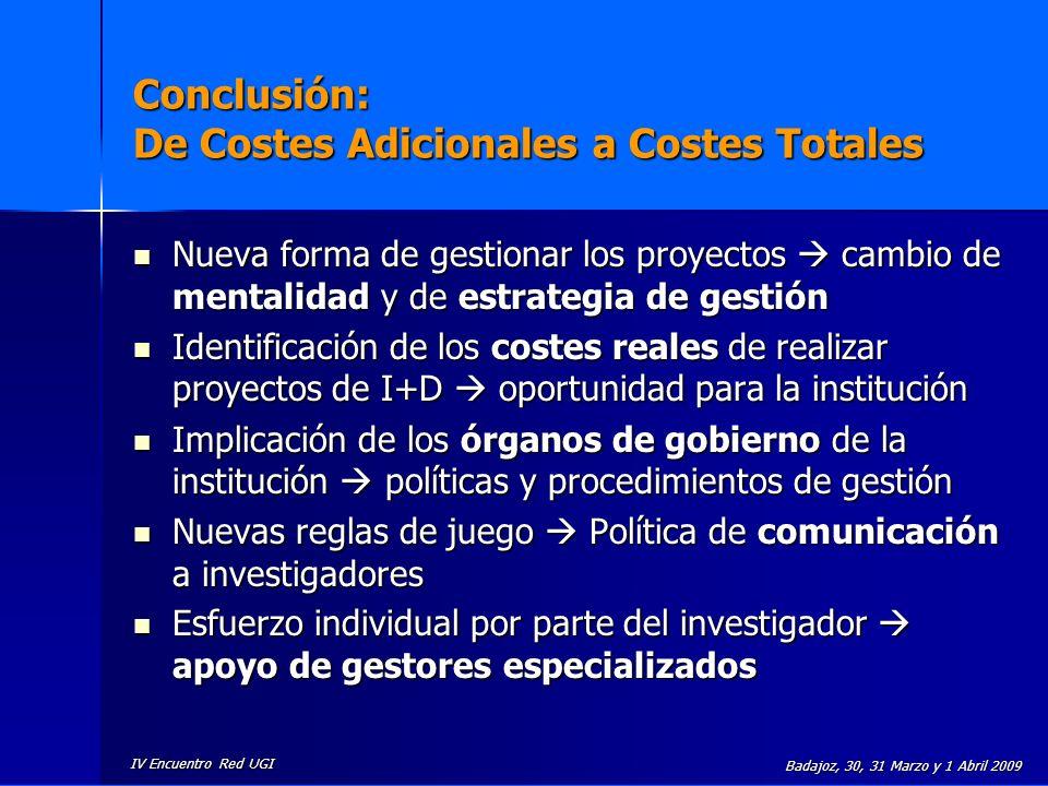 Conclusión: De Costes Adicionales a Costes Totales