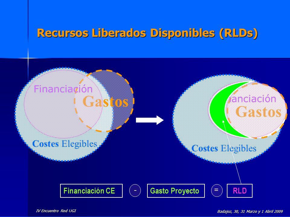 Recursos Liberados Disponibles (RLDs)
