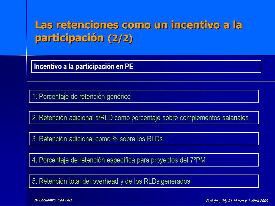 Las retenciones como un incentivo a la participación (2/2)