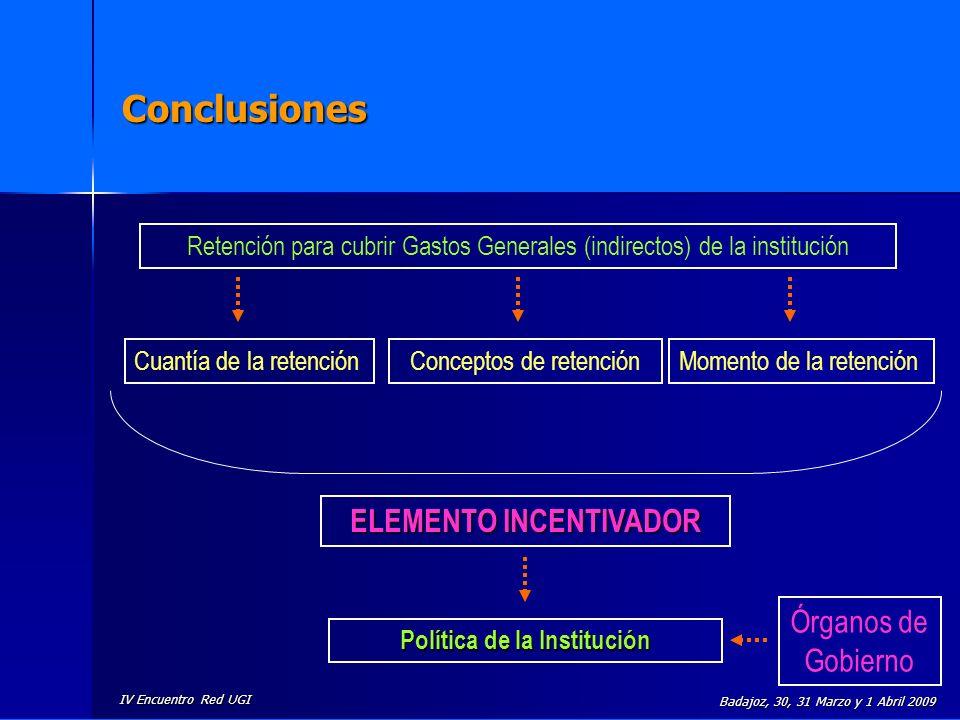 ELEMENTO INCENTIVADOR Política de la Institución