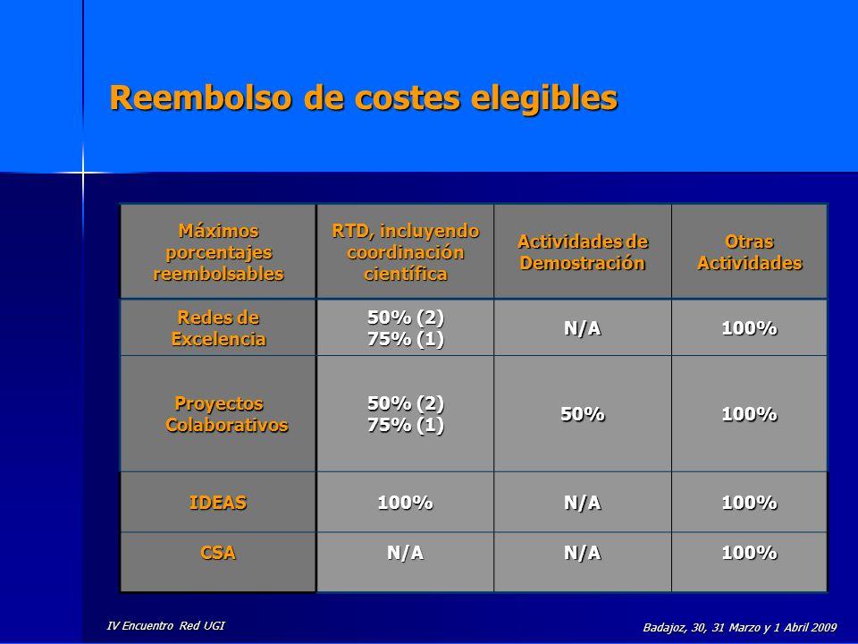 Reembolso de costes elegibles