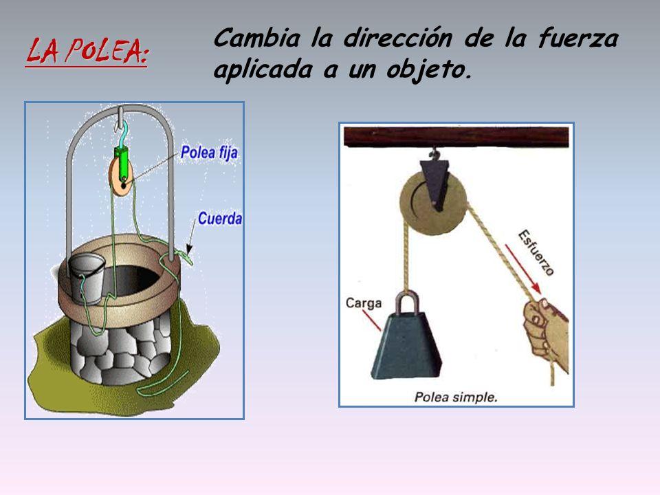 Cambia la dirección de la fuerza aplicada a un objeto.