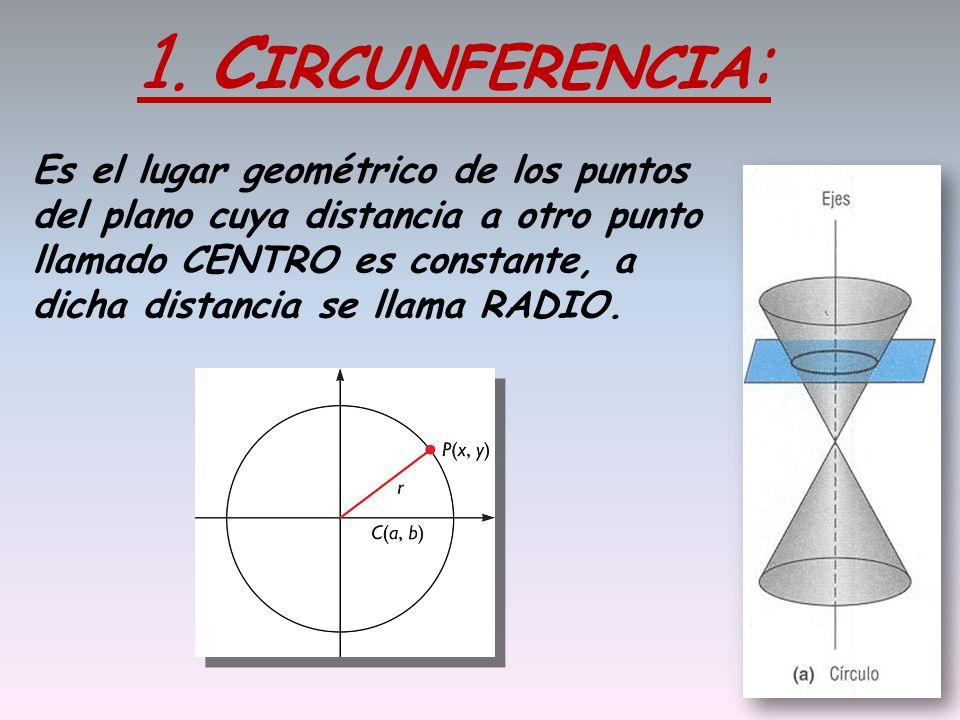 1. Circunferencia: