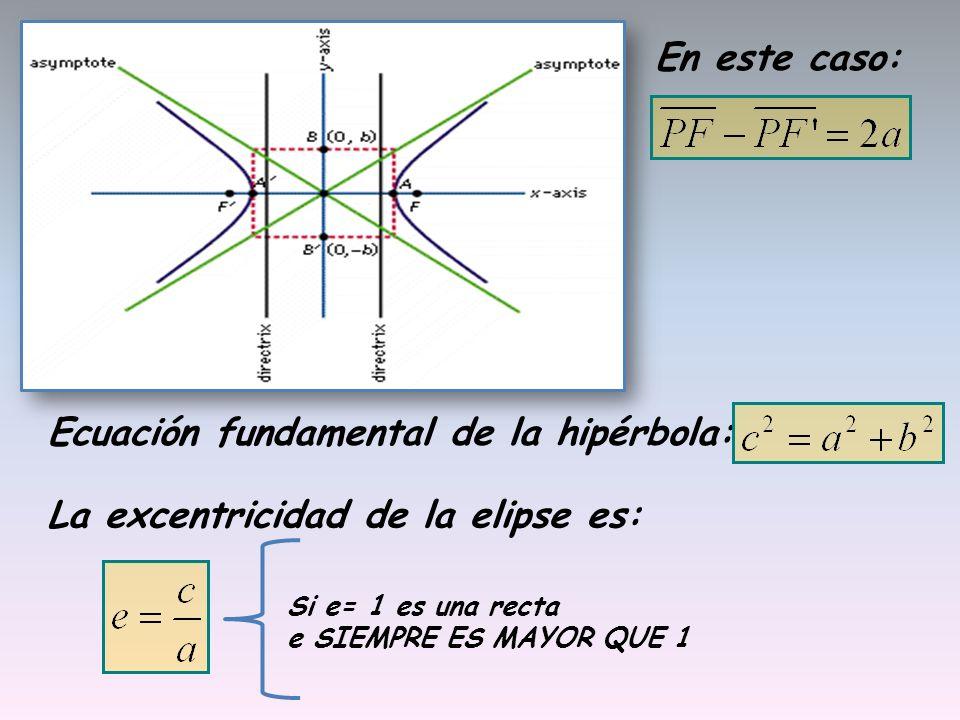 Ecuación fundamental de la hipérbola: