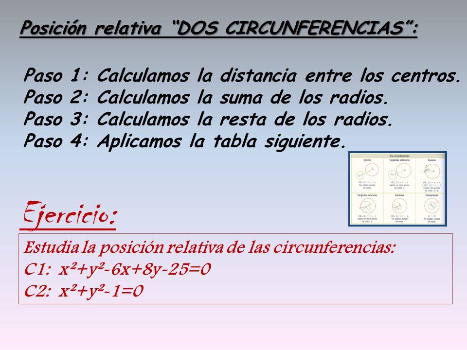Ejercicio: Posición relativa DOS CIRCUNFERENCIAS :