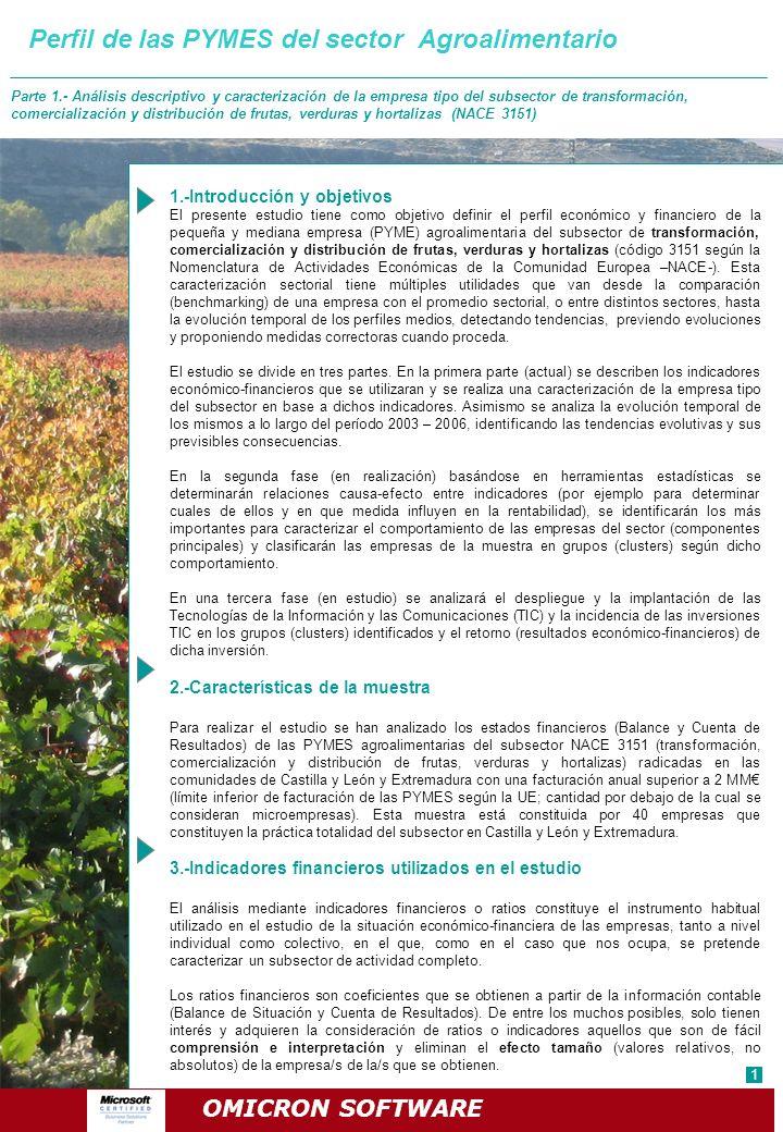 Perfil de las PYMES del sector Agroalimentario
