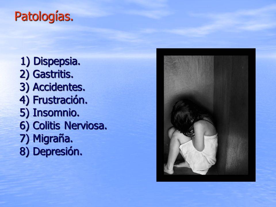Patologías. 1) Dispepsia. 2) Gastritis. 3) Accidentes.