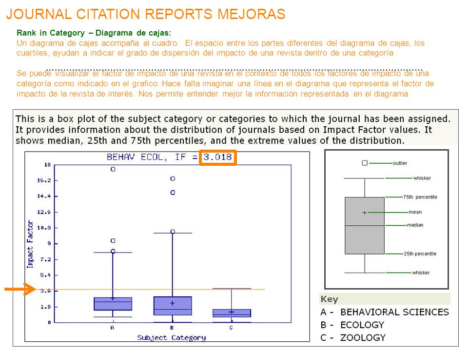 JOURNAL CITATION REPORTS MEJORAS