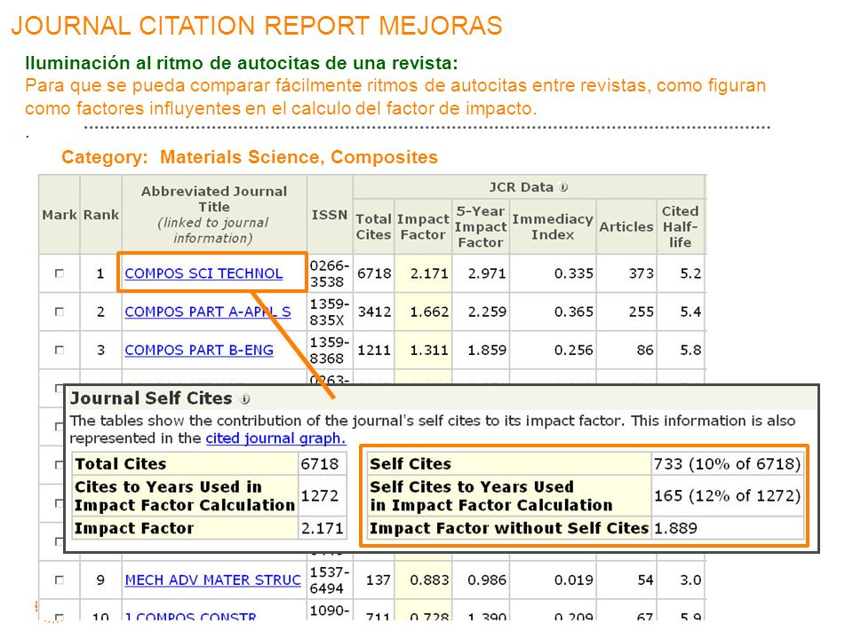 JOURNAL CITATION REPORT MEJORAS