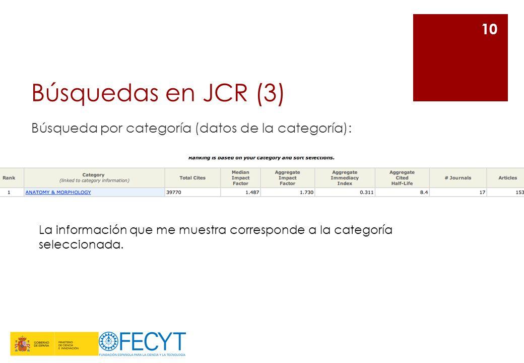 Búsquedas en JCR (3) Búsqueda por categoría (datos de la categoría):