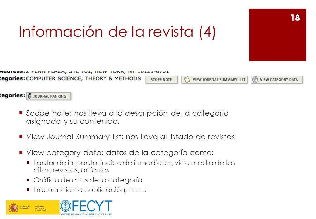 Información de la revista (4)