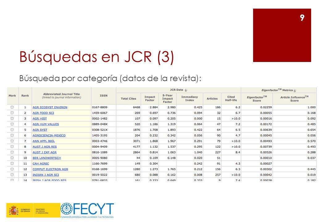 Búsquedas en JCR (3) Búsqueda por categoría (datos de la revista):
