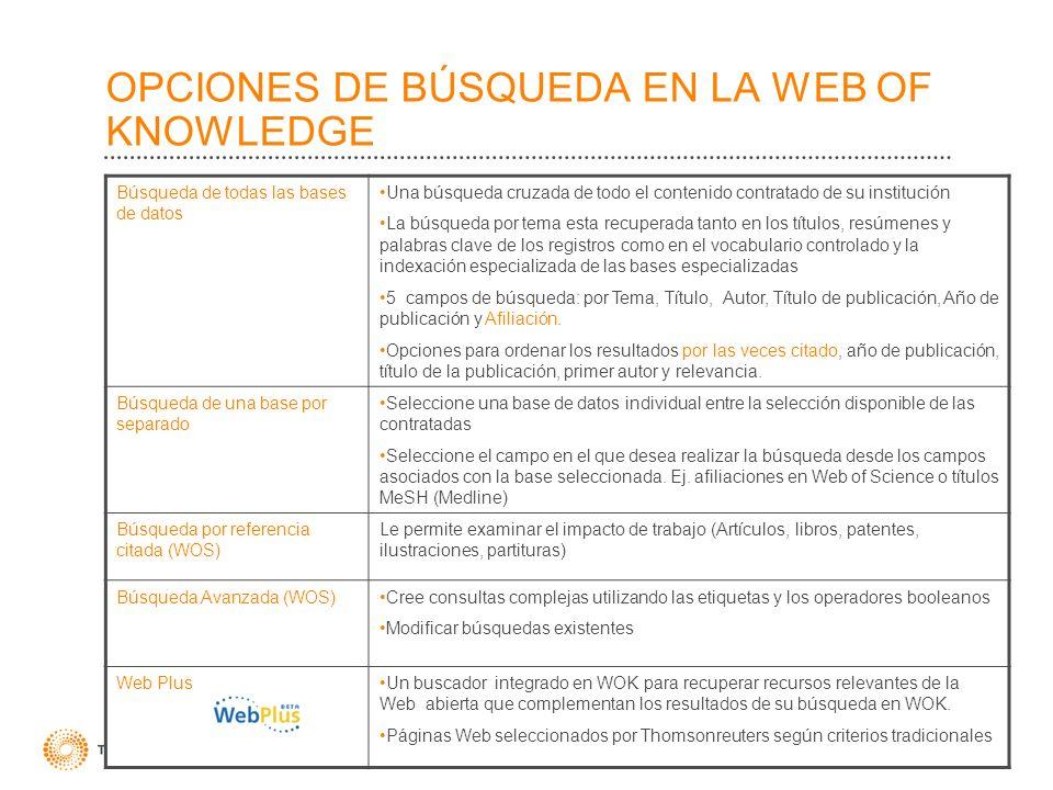 OPCIONES DE BÚSQUEDA EN LA WEB OF KNOWLEDGE