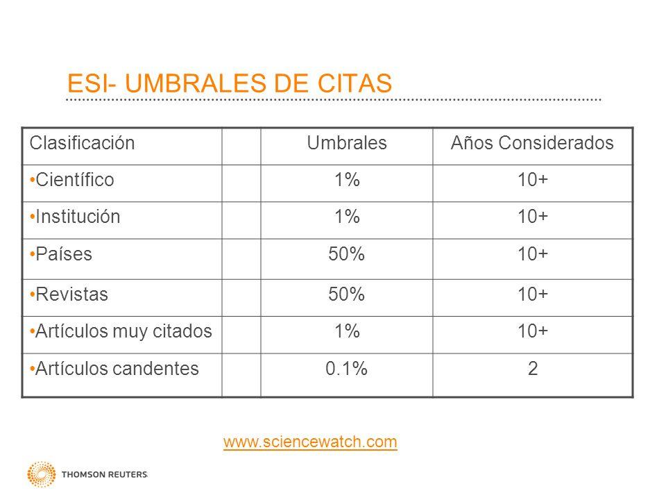 ESI- UMBRALES DE CITAS Clasificación Umbrales Años Considerados