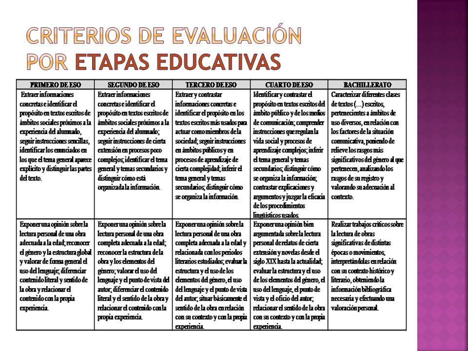 CRITERIOS DE EVALUACIÓN por etapas educativas