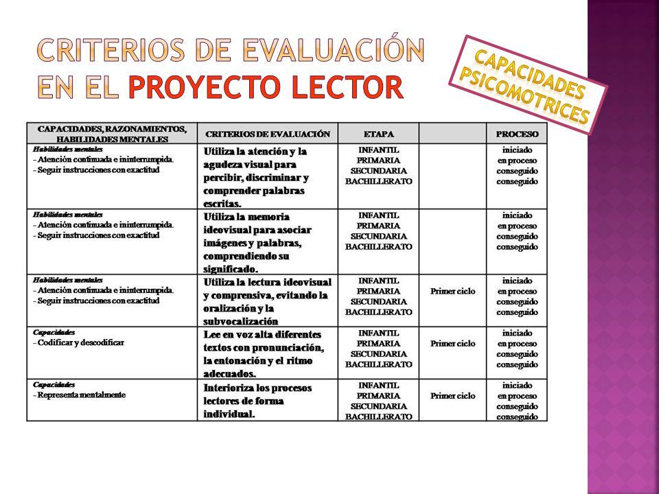 CRITERIOS DE EVALUACIÓN en el proyecto lector