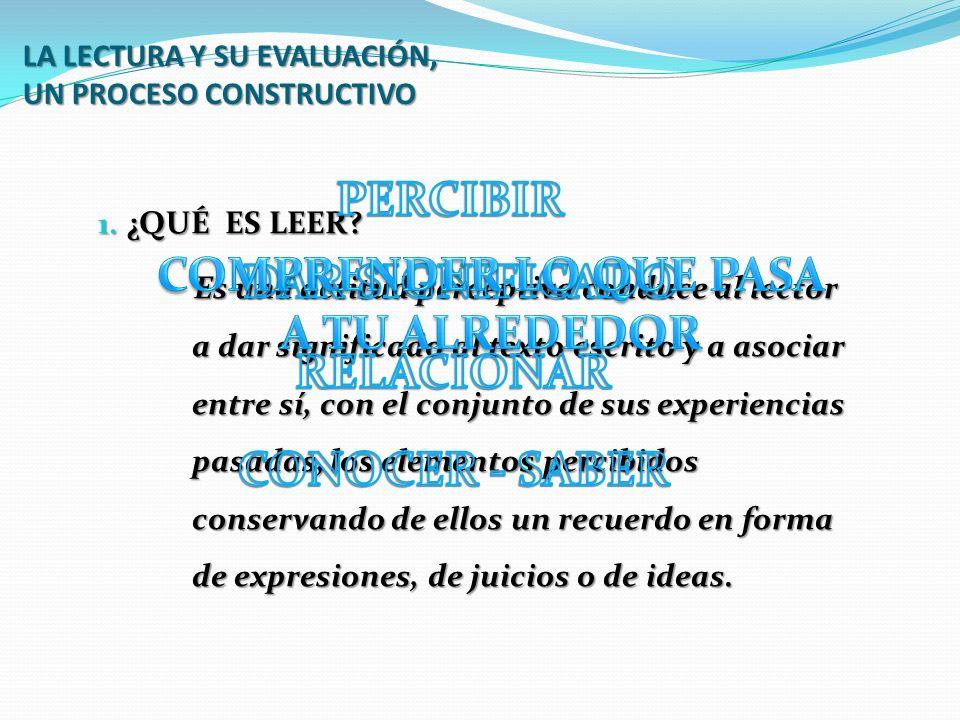 LA LECTURA Y SU EVALUACIÓN, UN PROCESO CONSTRUCTIVO