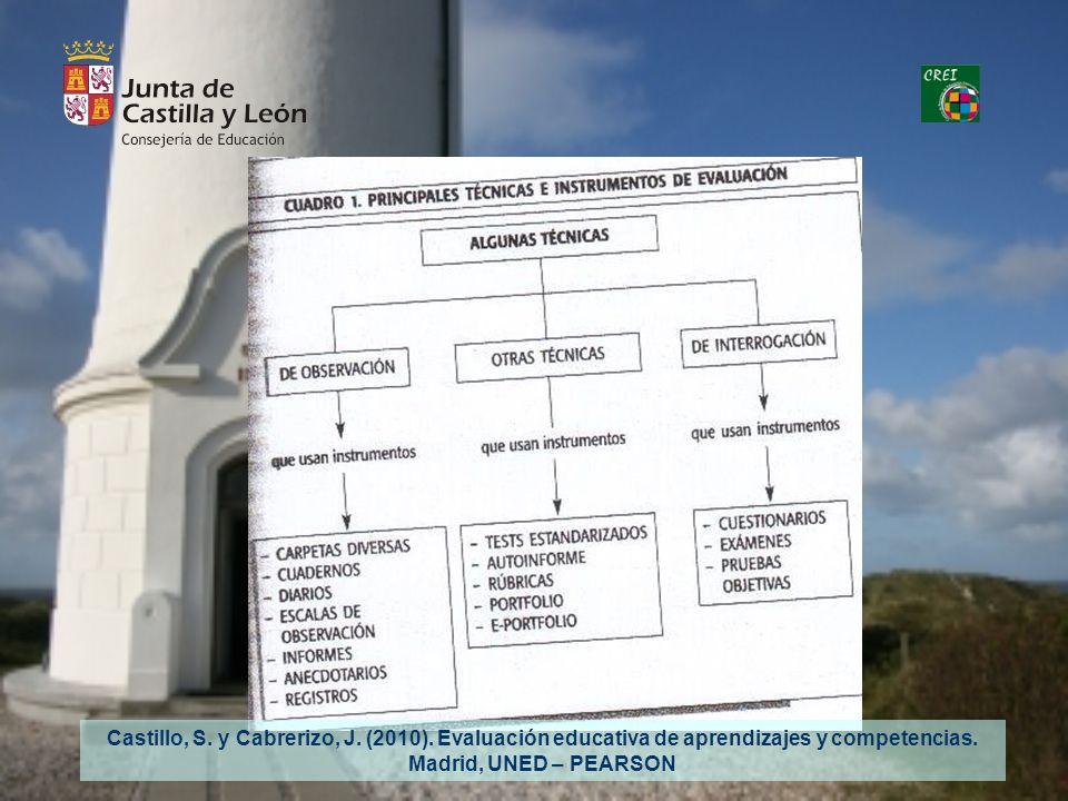 Castillo, S. y Cabrerizo, J. (2010)
