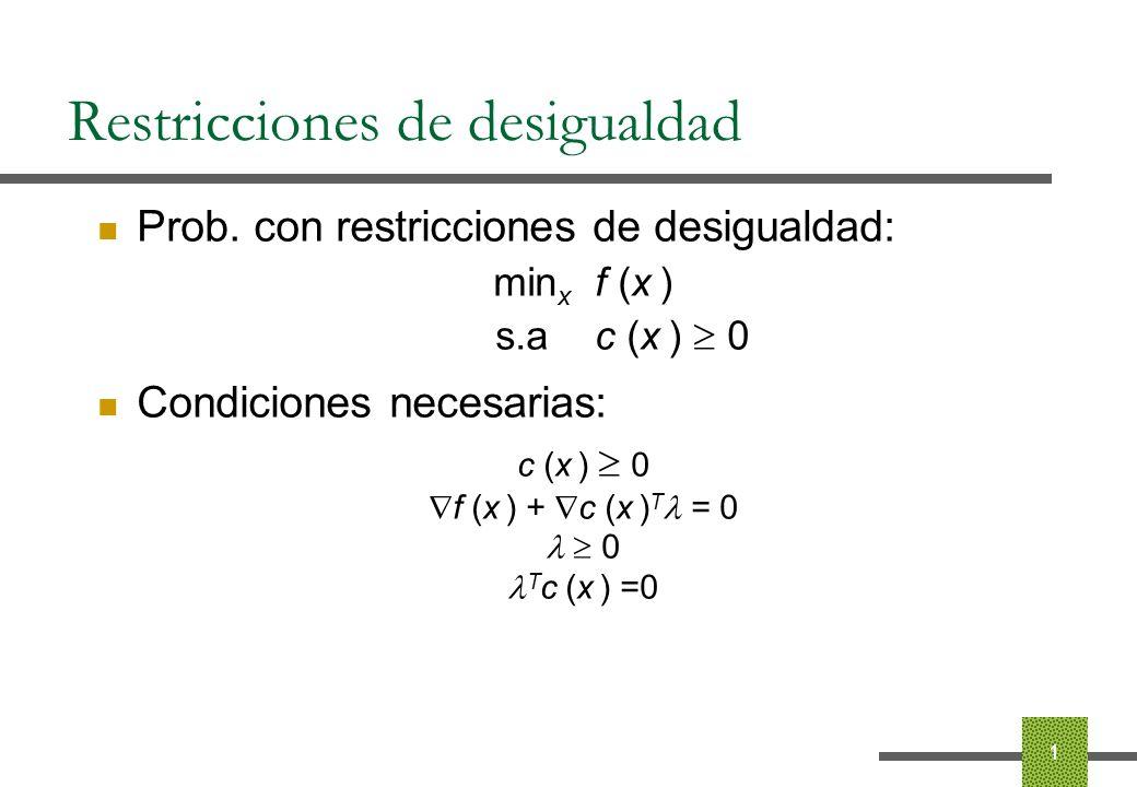 Restricciones de desigualdad