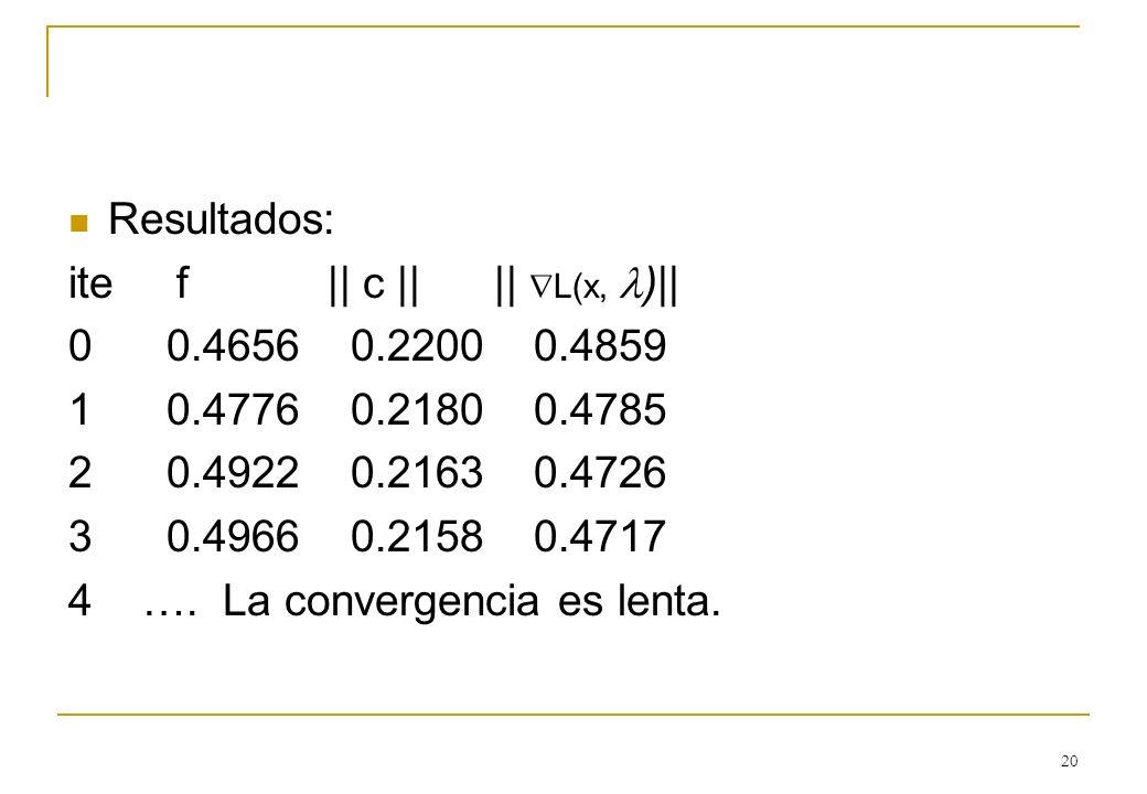 Resultados: ite f || c || || L(x, )|| 0 0.4656 0.2200 0.4859. 1 0.4776 0.2180 0.4785.