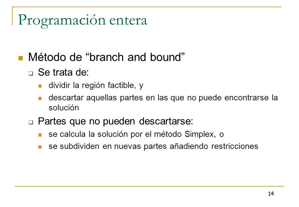 Programación entera Método de branch and bound Se trata de: