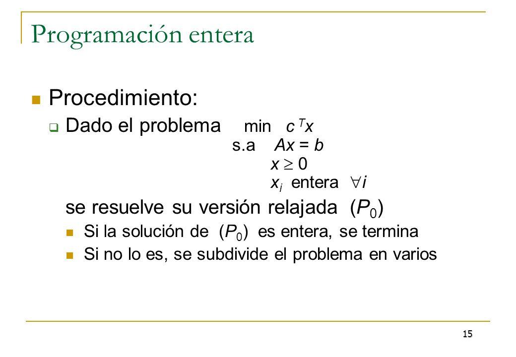 Programación entera Procedimiento: Dado el problema min c Tx